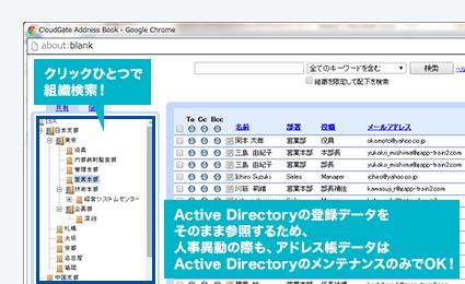 gmail対応組織階層型共有アドレス帳 cloudgate address book